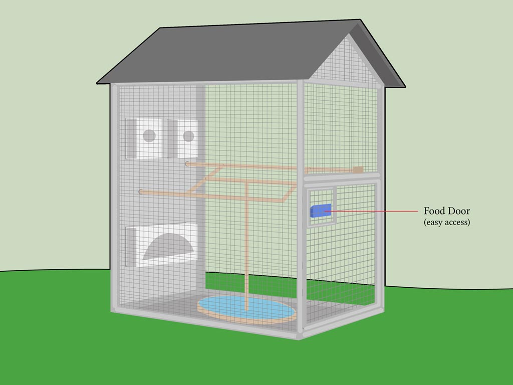 Building a Bird Aviary Plans