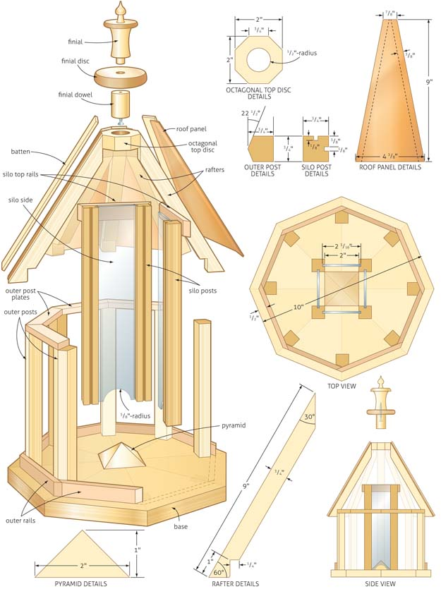 Gazebo Bird Feeder Plans Free Birdcage Design Ideas