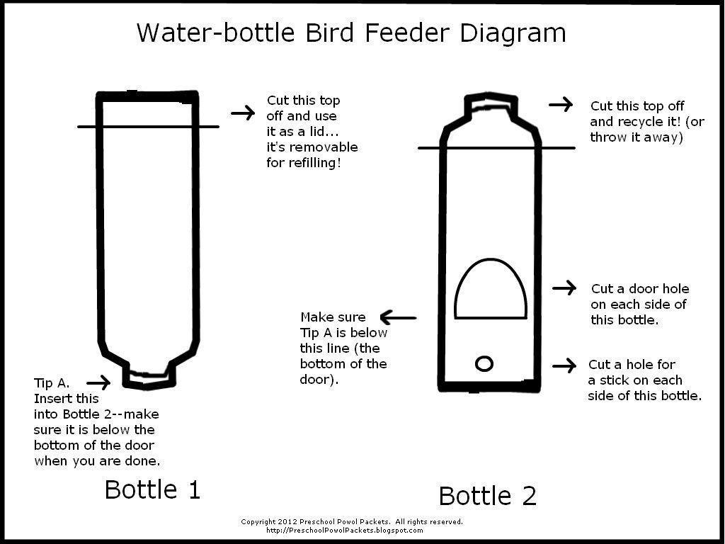 Water Bottle Bird Feeder Instructions