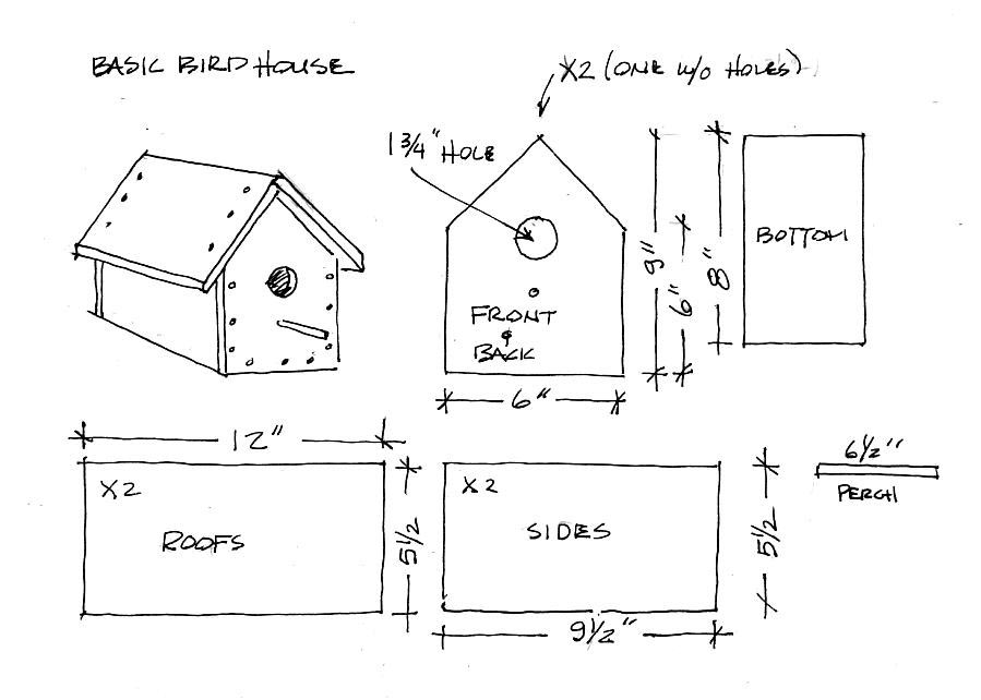 Wren Bird House Dimensions